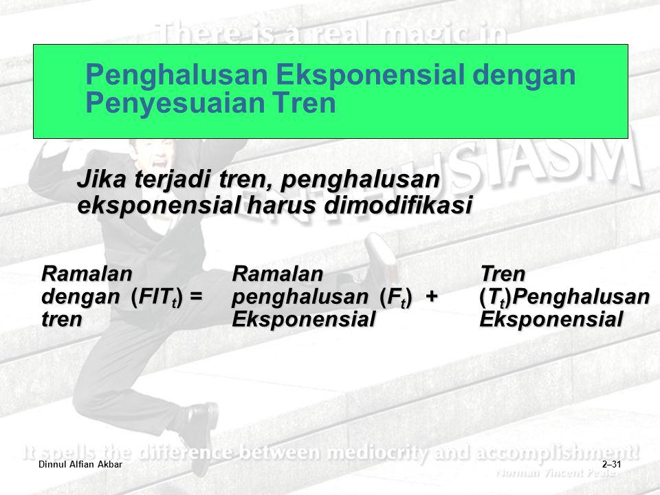Dinnul Alfian Akbar2–31 Penghalusan Eksponensial dengan Penyesuaian Tren Jika terjadi tren, penghalusan eksponensial harus dimodifikasi Ramalan dengan