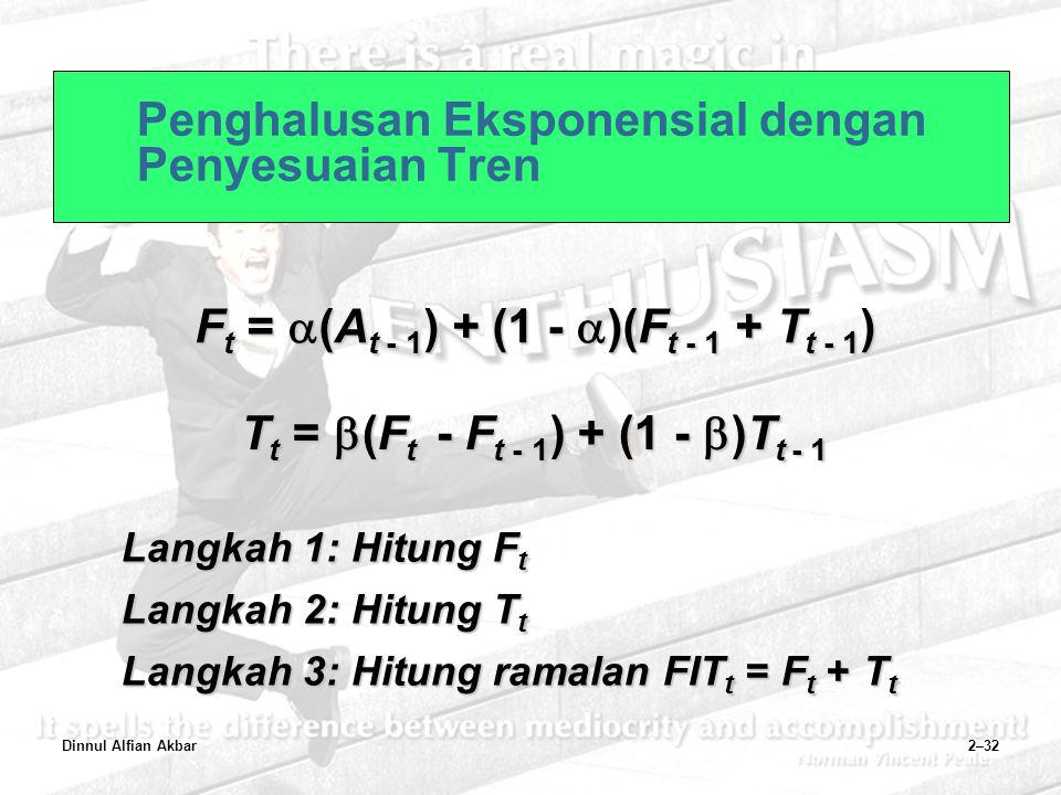 Dinnul Alfian Akbar2–32 Penghalusan Eksponensial dengan Penyesuaian Tren F t =  (A t - 1 ) + (1 -  )(F t - 1 + T t - 1 ) T t =  (F t - F t - 1 ) +