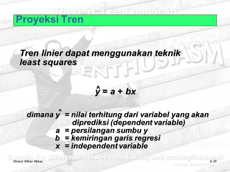 Dinnul Alfian Akbar2–38 Proyeksi Tren Tren linier dapat menggunakan teknik least squares y = a + bx ^ dimana y= nilai terhitung dari variabel yang aka