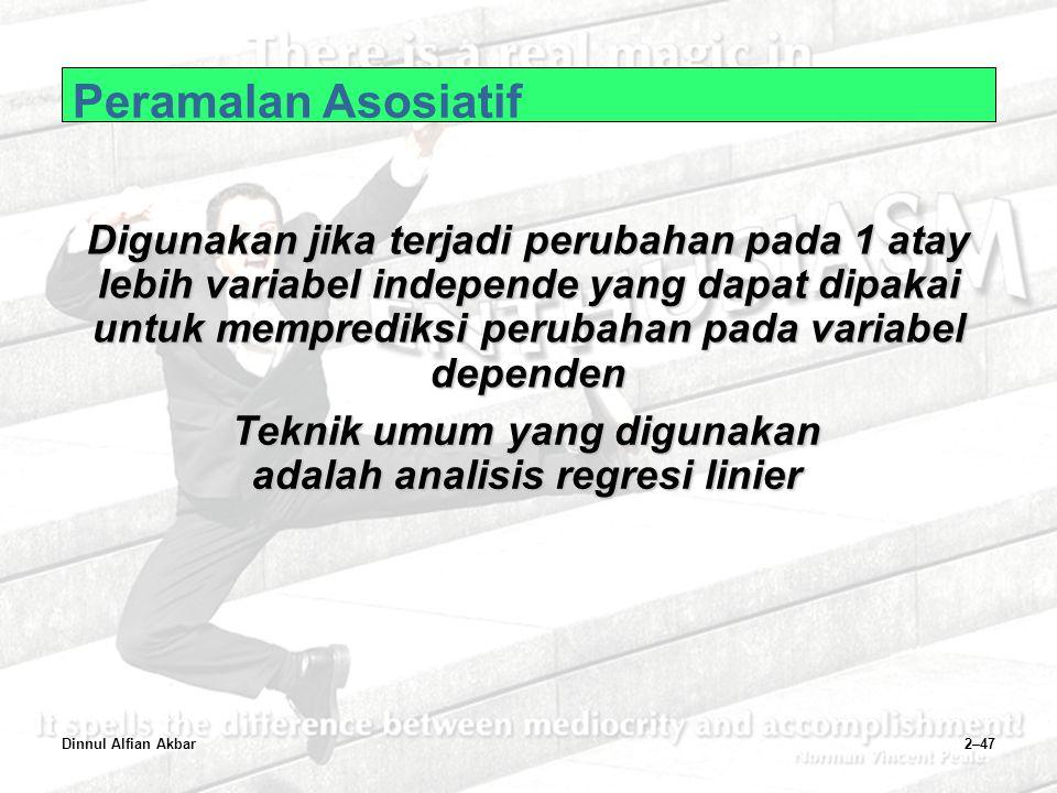 Dinnul Alfian Akbar2–47 Peramalan Asosiatif Digunakan jika terjadi perubahan pada 1 atay lebih variabel independe yang dapat dipakai untuk memprediksi