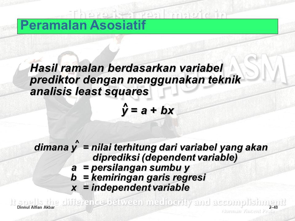 Dinnul Alfian Akbar2–48 Peramalan Asosiatif Hasil ramalan berdasarkan variabel prediktor dengan menggunakan teknik analisis least squares y = a + bx ^