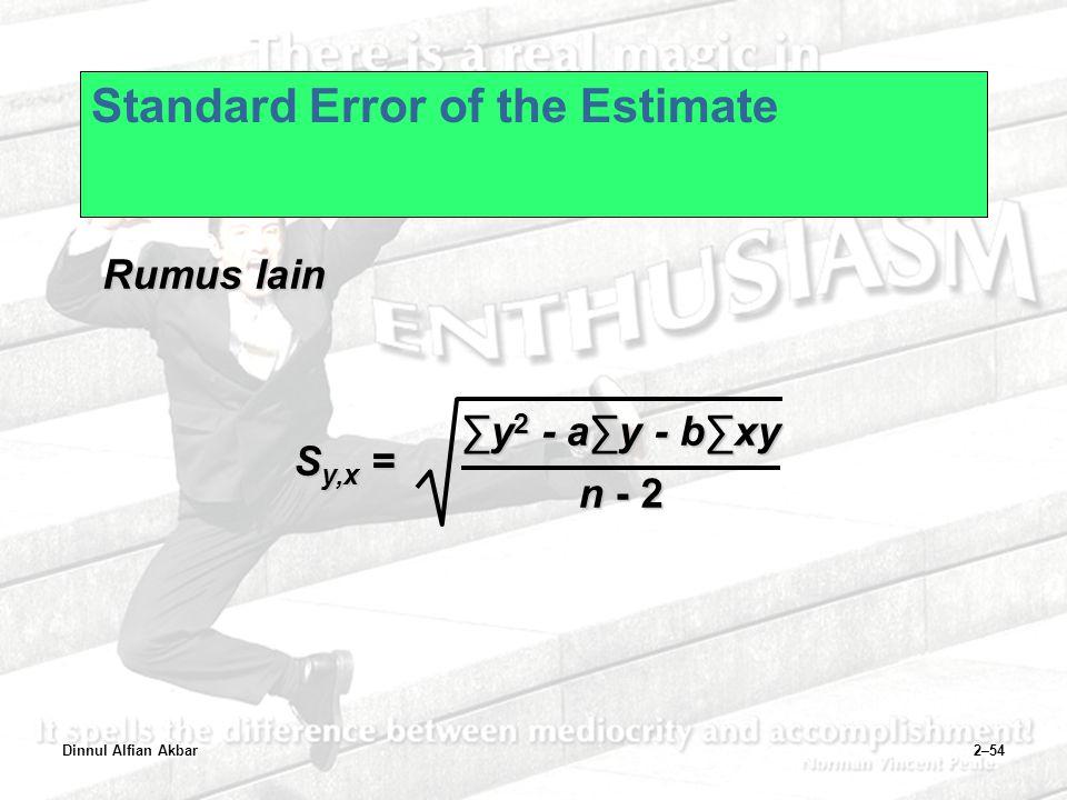 Dinnul Alfian Akbar2–54 Standard Error of the Estimate Rumus lain S y,x = ∑y 2 - a∑y - b∑xy n - 2