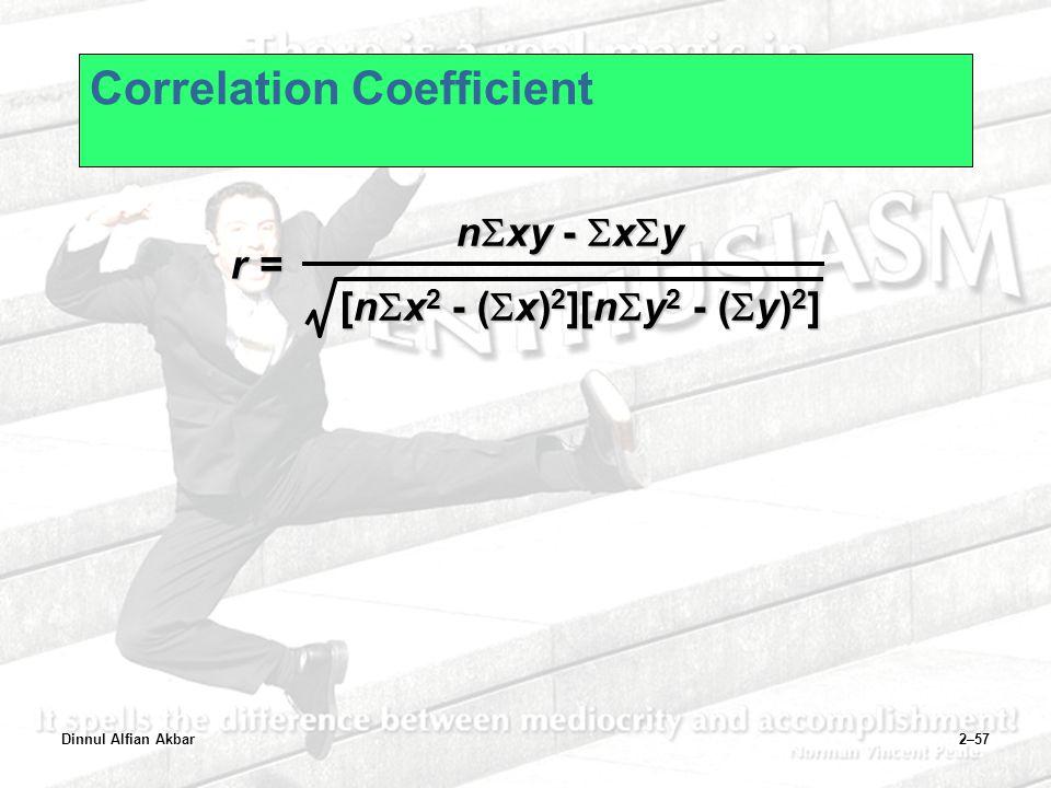 Dinnul Alfian Akbar2–57 Correlation Coefficient r = n  xy -  x  y [n  x 2 - (  x) 2 ][n  y 2 - (  y) 2 ]