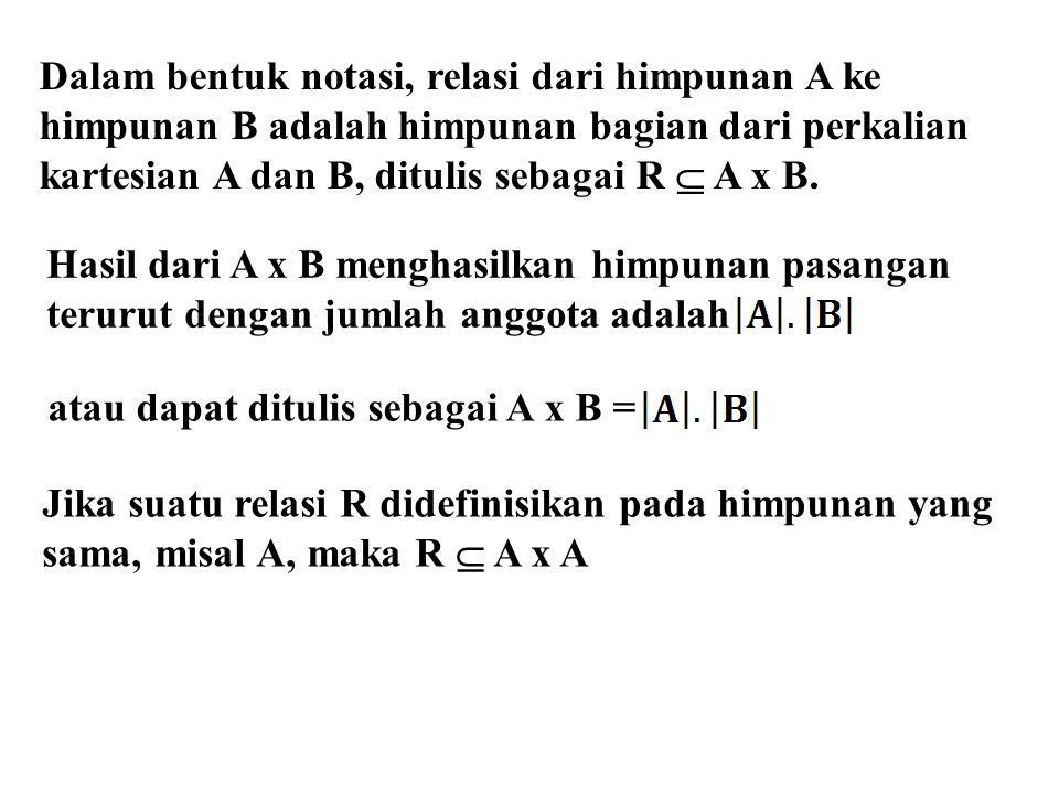 Hasil dari A x B menghasilkan himpunan pasangan terurut dengan jumlah anggota adalah Dalam bentuk notasi, relasi dari himpunan A ke himpunan B adalah himpunan bagian dari perkalian kartesian A dan B, ditulis sebagai R  A x B.