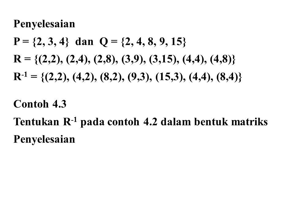 Penyelesaian P = {2, 3, 4} dan Q = {2, 4, 8, 9, 15} R = {(2,2), (2,4), (2,8), (3,9), (3,15), (4,4), (4,8)} R -1 = {(2,2), (4,2), (8,2), (9,3), (15,3), (4,4), (8,4)} Contoh 4.3 Tentukan R -1 pada contoh 4.2 dalam bentuk matriks Penyelesaian
