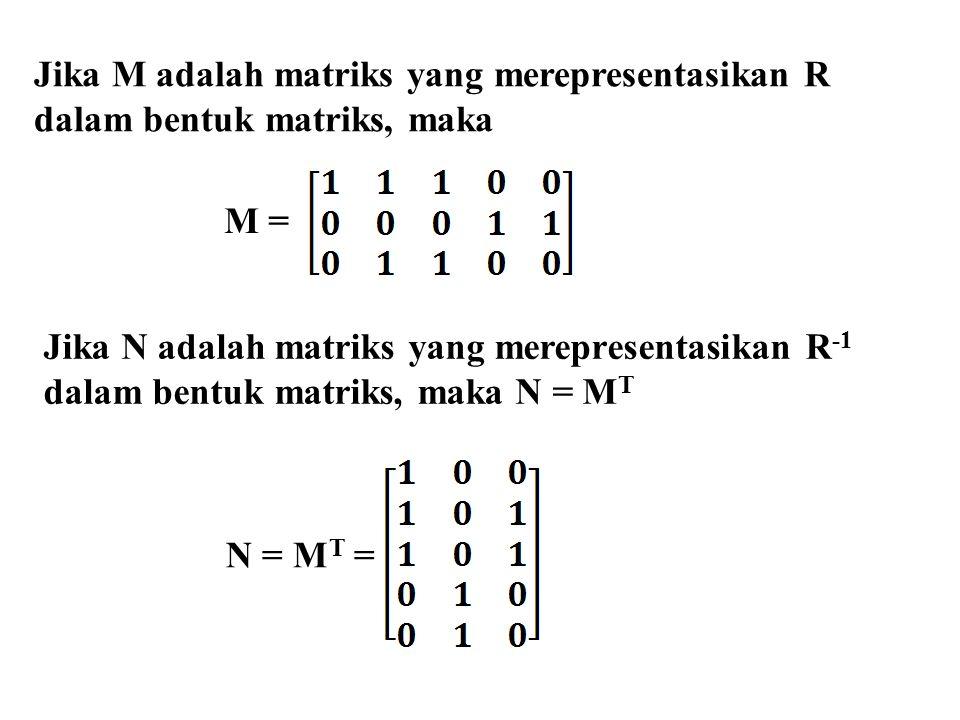 Jika M adalah matriks yang merepresentasikan R dalam bentuk matriks, maka Jika N adalah matriks yang merepresentasikan R -1 dalam bentuk matriks, maka N = M T M = N = M T =