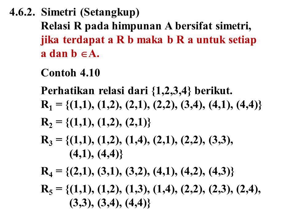 4.6.2. Simetri (Setangkup) Relasi R pada himpunan A bersifat simetri, jika terdapat a R b maka b R a untuk setiap a dan b  A. Contoh 4.10 Perhatikan