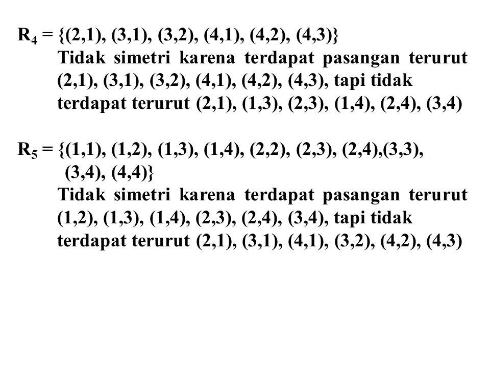 R 4 = {(2,1), (3,1), (3,2), (4,1), (4,2), (4,3)} Tidak simetri karena terdapat pasangan terurut (2,1), (3,1), (3,2), (4,1), (4,2), (4,3), tapi tidak terdapat terurut (2,1), (1,3), (2,3), (1,4), (2,4), (3,4) R 5 = {(1,1), (1,2), (1,3), (1,4), (2,2), (2,3), (2,4),(3,3), (3,4), (4,4)} Tidak simetri karena terdapat pasangan terurut (1,2), (1,3), (1,4), (2,3), (2,4), (3,4), tapi tidak terdapat terurut (2,1), (3,1), (4,1), (3,2), (4,2), (4,3)