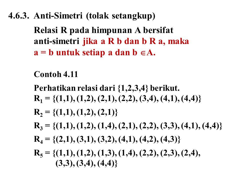 4.6.3. Anti-Simetri (tolak setangkup) Relasi R pada himpunan A bersifat anti-simetri jika a R b dan b R a, maka a = b untuk setiap a dan b  A. Contoh