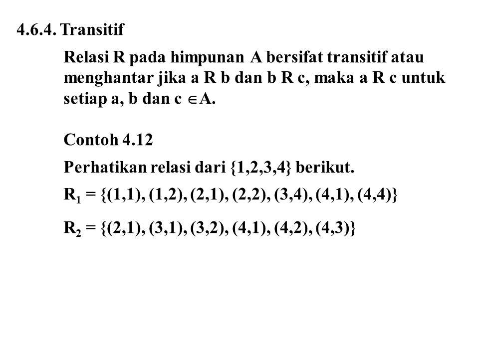 4.6.4. Transitif Relasi R pada himpunan A bersifat transitif atau menghantar jika a R b dan b R c, maka a R c untuk setiap a, b dan c  A. Contoh 4.12