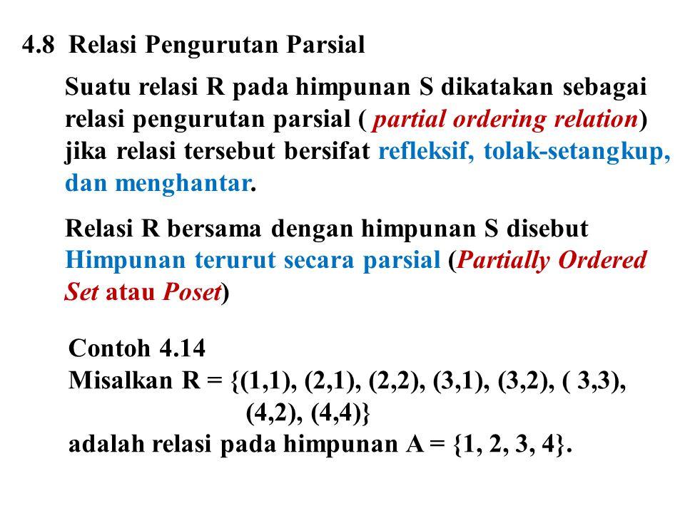4.8 Relasi Pengurutan Parsial Suatu relasi R pada himpunan S dikatakan sebagai relasi pengurutan parsial ( partial ordering relation) jika relasi tersebut bersifat refleksif, tolak-setangkup, dan menghantar.