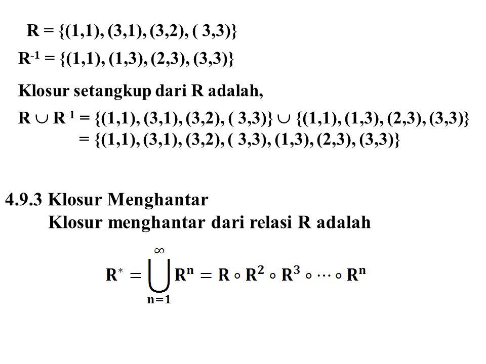 R = {(1,1), (3,1), (3,2), ( 3,3)} R -1 = {(1,1), (1,3), (2,3), (3,3)} Klosur setangkup dari R adalah, R  R -1 = {(1,1), (3,1), (3,2), ( 3,3)}  {(1,1), (1,3), (2,3), (3,3)} = {(1,1), (3,1), (3,2), ( 3,3), (1,3), (2,3), (3,3)} 4.9.3 Klosur Menghantar Klosur menghantar dari relasi R adalah
