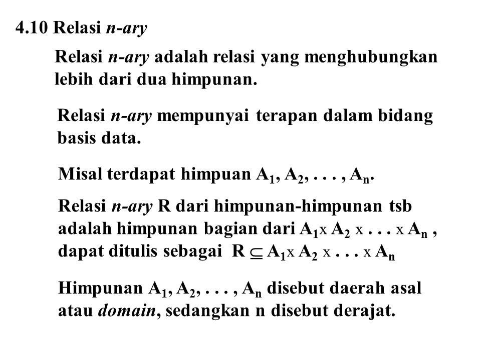 4.10 Relasi n-ary Relasi n-ary adalah relasi yang menghubungkan lebih dari dua himpunan. Relasi n-ary mempunyai terapan dalam bidang basis data. Misal