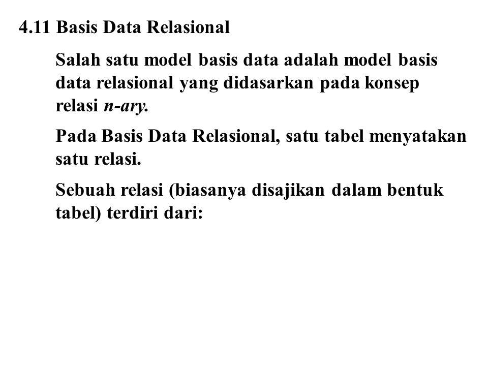 4.11 Basis Data Relasional Salah satu model basis data adalah model basis data relasional yang didasarkan pada konsep relasi n-ary.