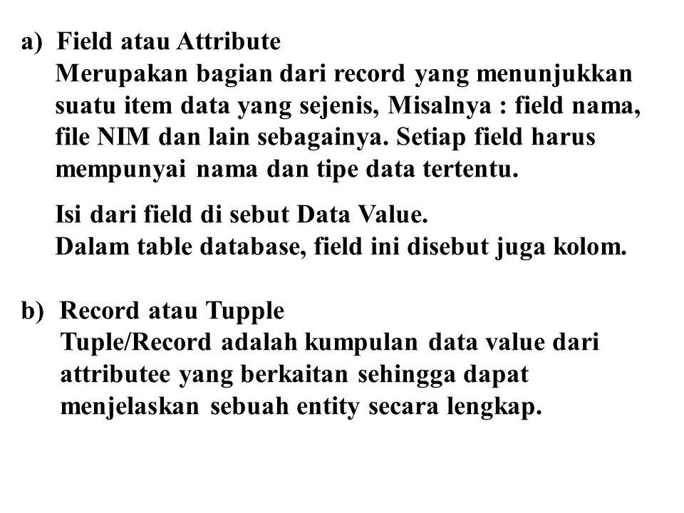 a) Field atau Attribute Merupakan bagian dari record yang menunjukkan suatu item data yang sejenis, Misalnya : field nama, file NIM dan lain sebagainya.