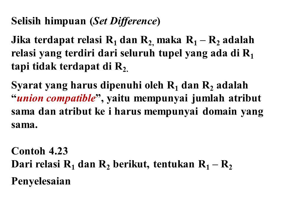 Selisih himpuan (Set Difference) Jika terdapat relasi R 1 dan R 2, maka R 1 – R 2 adalah relasi yang terdiri dari seluruh tupel yang ada di R 1 tapi tidak terdapat di R 2.