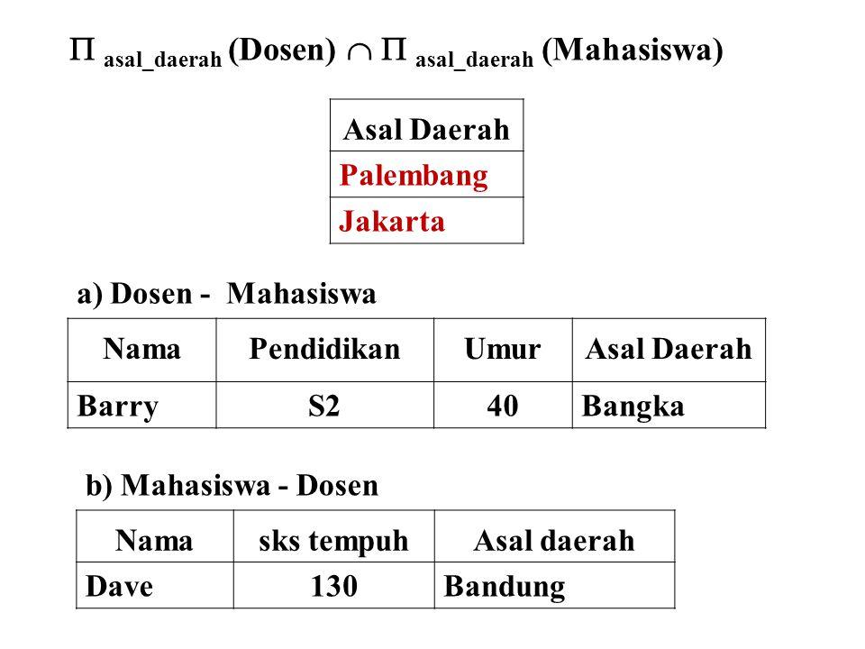  asal_daerah (Dosen)   asal_daerah (Mahasiswa) Asal Daerah Palembang Jakarta a) Dosen - Mahasiswa NamaPendidikanUmurAsal Daerah BarryS240Bangka b) Mahasiswa - Dosen Namasks tempuhAsal daerah Dave130Bandung
