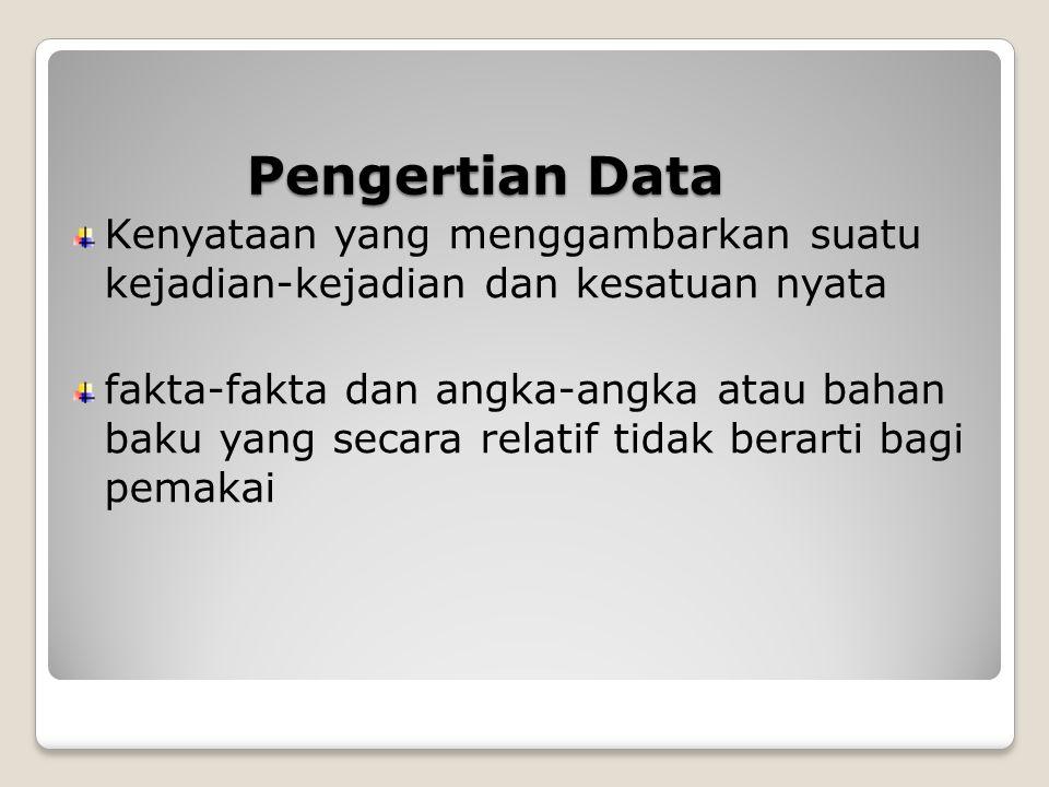 Pengertian Data Kenyataan yang menggambarkan suatu kejadian-kejadian dan kesatuan nyata fakta-fakta dan angka-angka atau bahan baku yang secara relati
