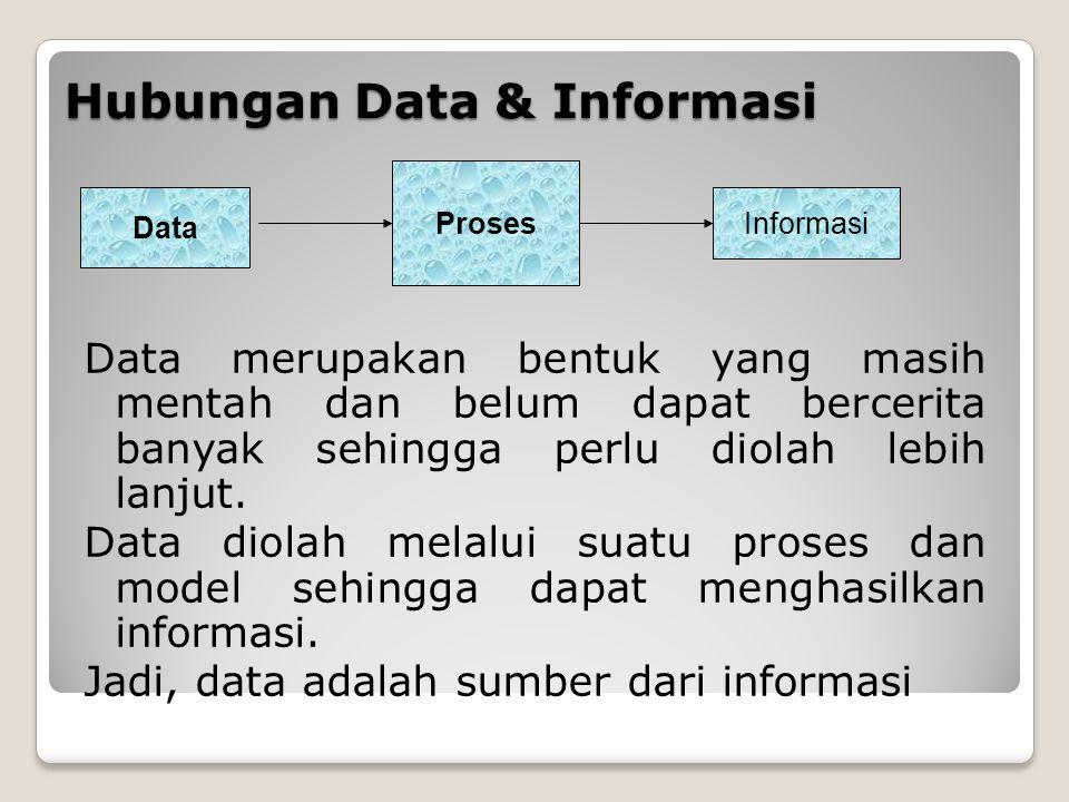Hubungan Data & Informasi Data merupakan bentuk yang masih mentah dan belum dapat bercerita banyak sehingga perlu diolah lebih lanjut.