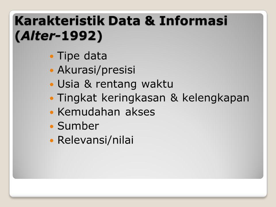 Karakteristik Data & Informasi (Alter-1992) Tipe data Akurasi/presisi Usia & rentang waktu Tingkat keringkasan & kelengkapan Kemudahan akses Sumber Relevansi/nilai