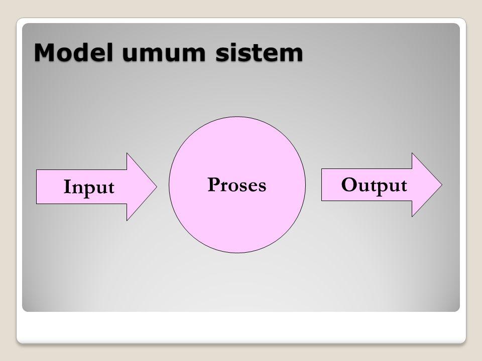 Model umum sistem Input Proses Output