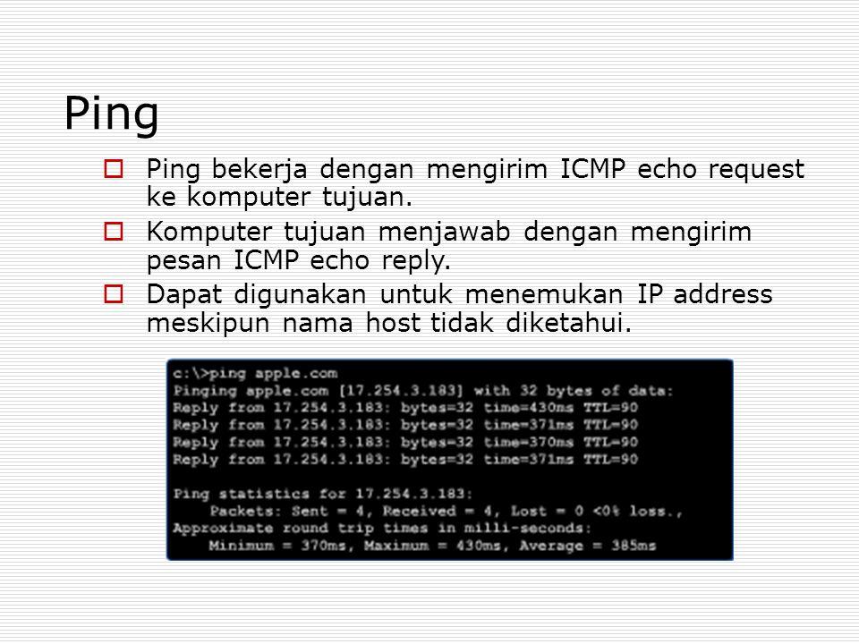 Ping  Ping bekerja dengan mengirim ICMP echo request ke komputer tujuan.  Komputer tujuan menjawab dengan mengirim pesan ICMP echo reply.  Dapat di