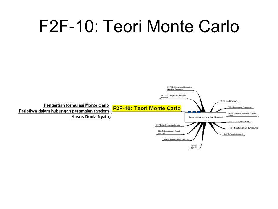 F2F-10: Teori Monte Carlo