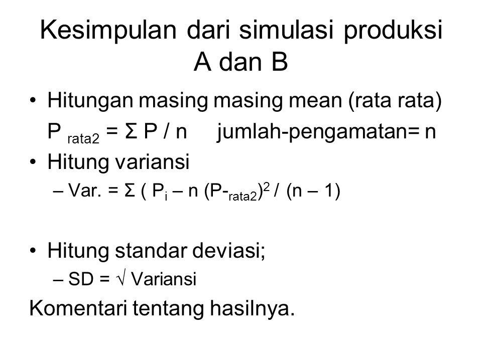 Kesimpulan dari simulasi produksi A dan B Hitungan masing masing mean (rata rata) P rata2 = Σ P / n jumlah-pengamatan= n Hitung variansi –Var. = Σ ( P