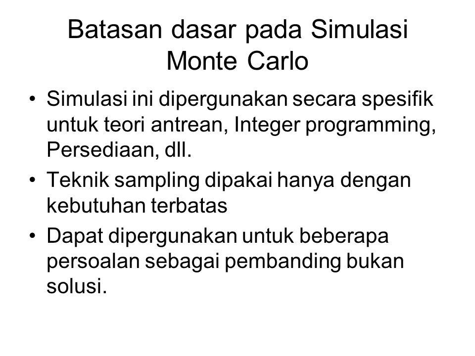 Batasan dasar pada Simulasi Monte Carlo Simulasi ini dipergunakan secara spesifik untuk teori antrean, Integer programming, Persediaan, dll. Teknik sa