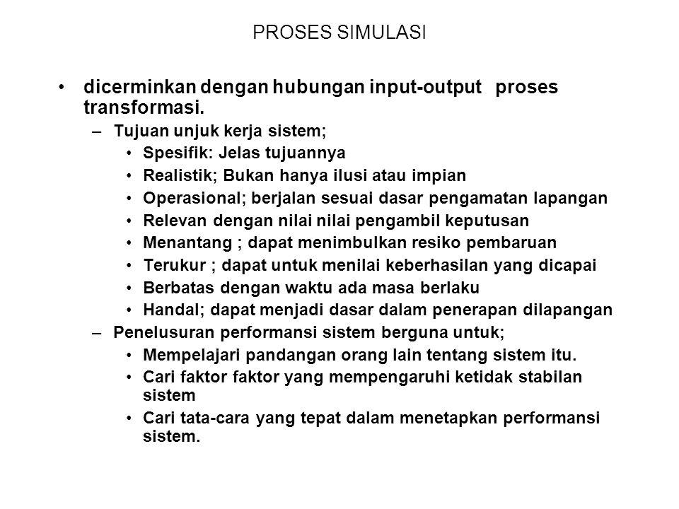 PROSES SIMULASI dicerminkan dengan hubungan input-output proses transformasi. –Tujuan unjuk kerja sistem; Spesifik: Jelas tujuannya Realistik; Bukan h
