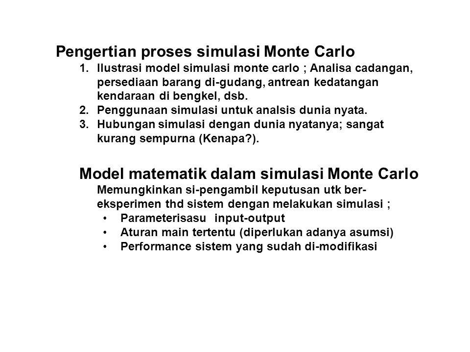 Pengertian proses simulasi Monte Carlo 1.Ilustrasi model simulasi monte carlo ; Analisa cadangan, persediaan barang di-gudang, antrean kedatangan kend
