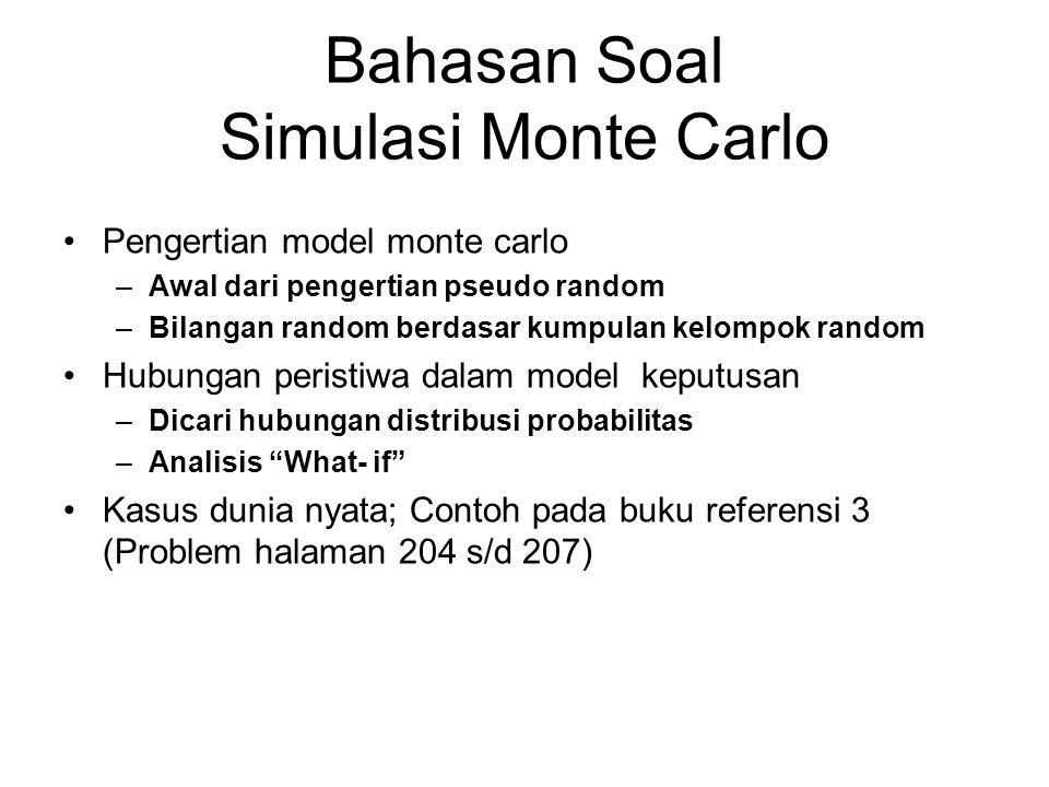 Bahasan Soal Simulasi Monte Carlo Pengertian model monte carlo –Awal dari pengertian pseudo random –Bilangan random berdasar kumpulan kelompok random