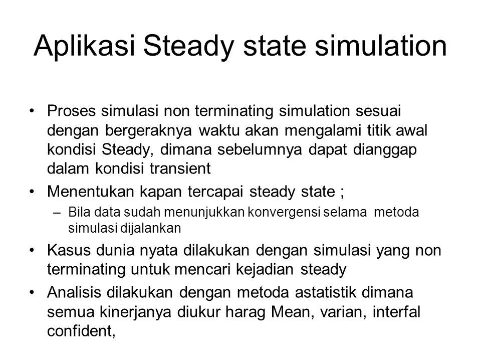 Aplikasi Steady state simulation Proses simulasi non terminating simulation sesuai dengan bergeraknya waktu akan mengalami titik awal kondisi Steady,