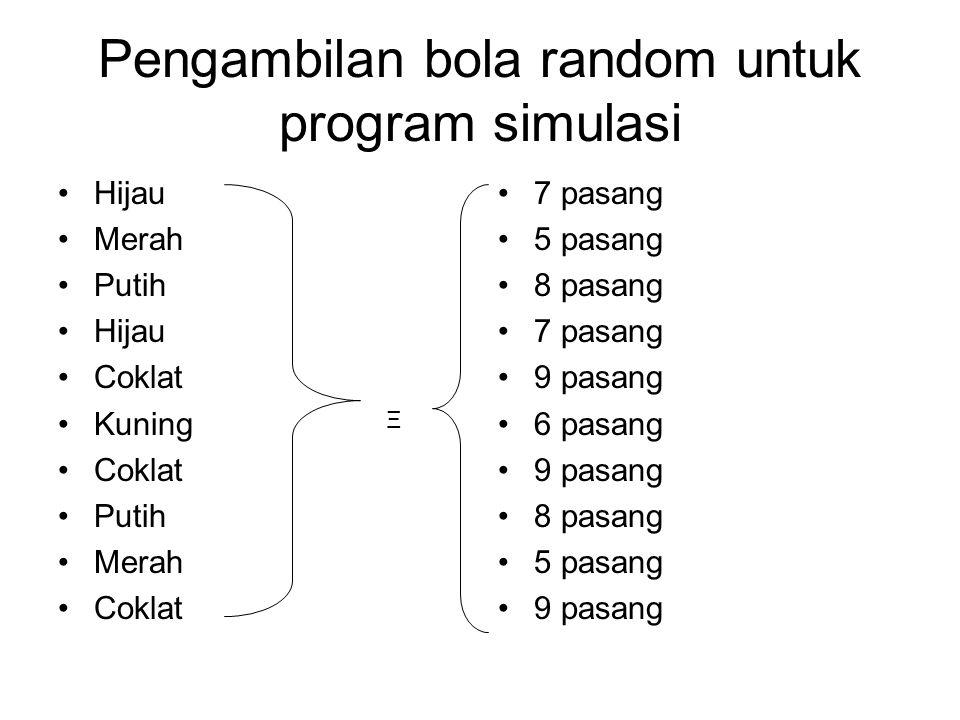 Pengambilan bola random untuk program simulasi Hijau Merah Putih Hijau Coklat Kuning Coklat Putih Merah Coklat 7 pasang 5 pasang 8 pasang 7 pasang 9 p