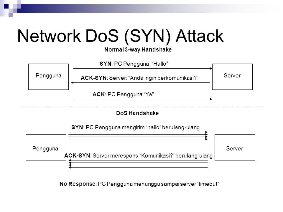 Network DoS (SYN) Attack Normal 3-way Handshake SYN: PC Pengguna: Hallo ACK-SYN: Server: Anda ingin berkomunikasi? ACK: PC Pengguna Ya DoS Handshake SYN: PC Pengguna mengirim hallo berulang-ulang ACK-SYN: Server merespons Komunikasi? berulang-ulang No Response: PC Pengguna menunggu sampai server timeout PenggunaServer PenggunaServer