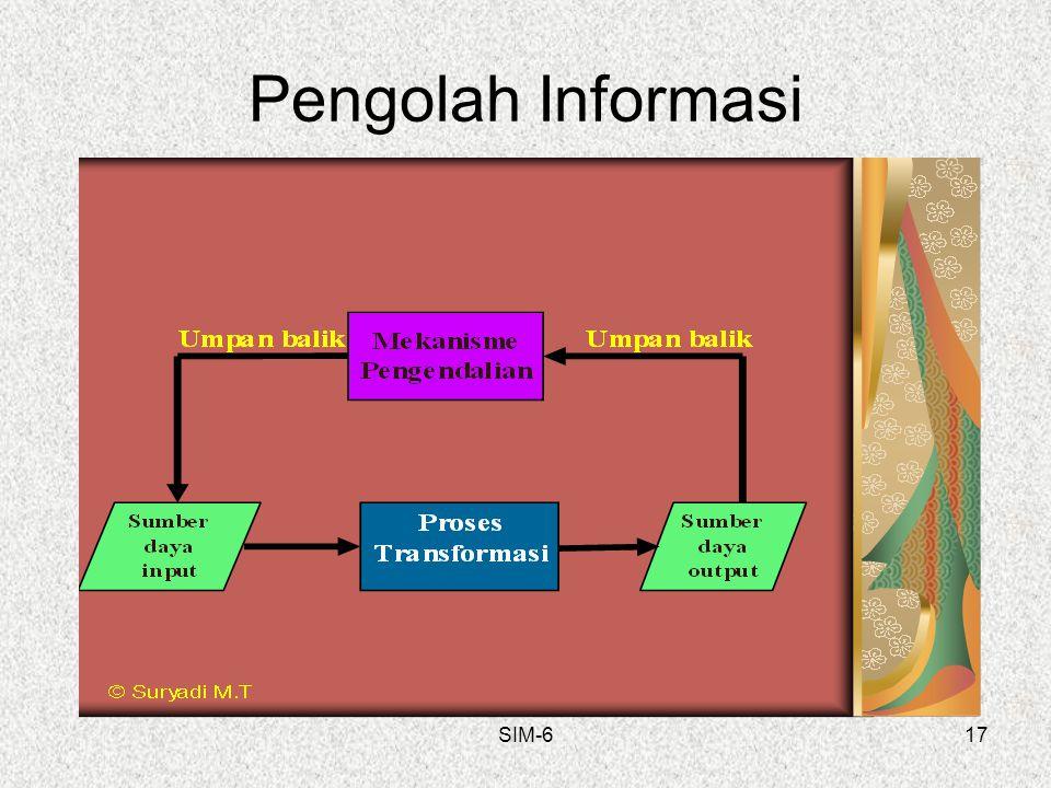 Pengolah Informasi SIM-617