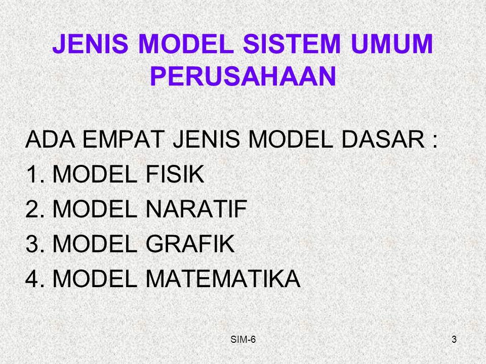 SIM-63 JENIS MODEL SISTEM UMUM PERUSAHAAN ADA EMPAT JENIS MODEL DASAR : 1. MODEL FISIK 2. MODEL NARATIF 3. MODEL GRAFIK 4. MODEL MATEMATIKA