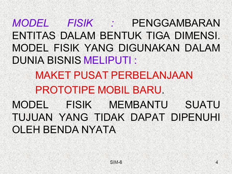SIM-64 MODEL FISIK : PENGGAMBARAN ENTITAS DALAM BENTUK TIGA DIMENSI. MODEL FISIK YANG DIGUNAKAN DALAM DUNIA BISNIS MELIPUTI : MAKET PUSAT PERBELANJAAN
