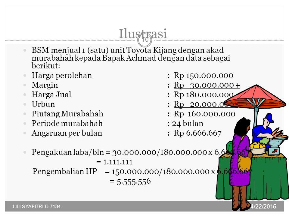 Ilustrasi BSM menjual 1 (satu) unit Toyota Kijang dengan akad murabahah kepada Bapak Achmad dengan data sebagai berikut: Harga perolehan: Rp 150.000.000 Margin: Rp 30.000.000 + Harga Jual: Rp 180.000.000 Urbun: Rp 20.000.000 - Piutang Murabahah: Rp 160.000.000 Periode murabahah: 24 bulan Angsruan per bulan : Rp 6.666.667 Pengakuan laba/bln = 30.000.000/180.000.000 x 6.666.667 = 1.111.111 Pengembalian HP = 150.000.000/180.000.000 x 6.666.667 = 5.555.556 4/22/2015 10 LILI SYAFITRI D-7134