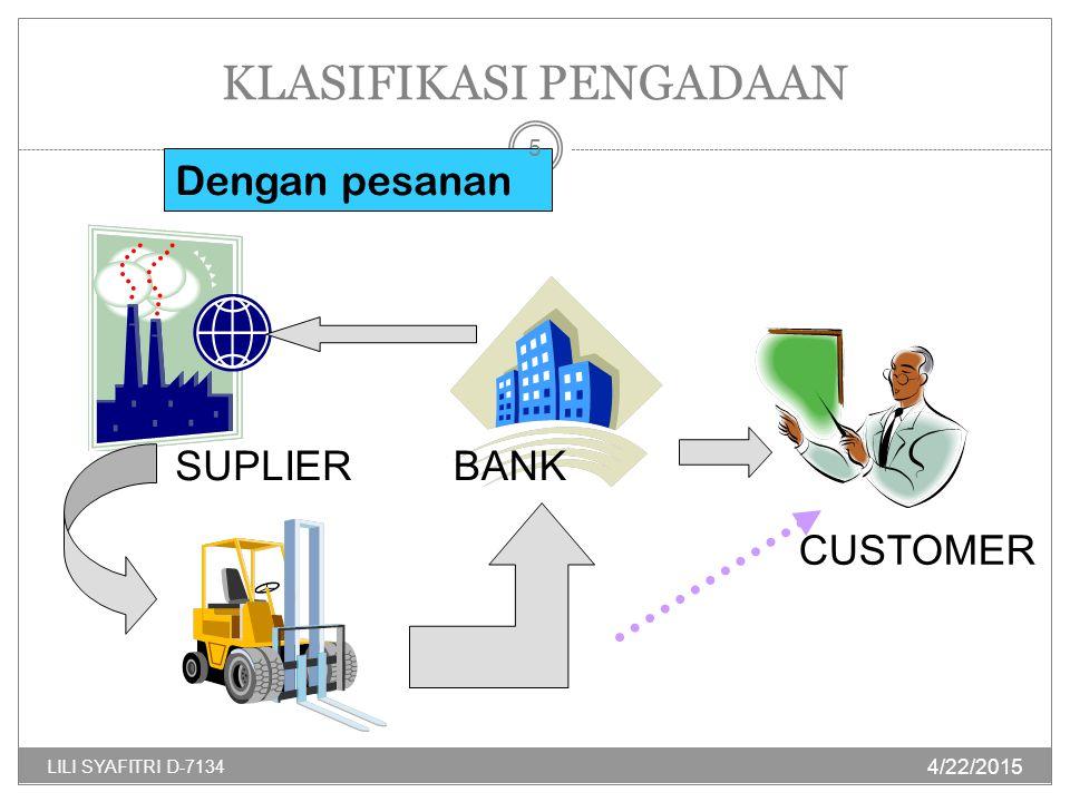 Urbun Bank dapat meminta uang muka pembelian (urbun) kepada nasabah setelah akad murabahah disepakati.