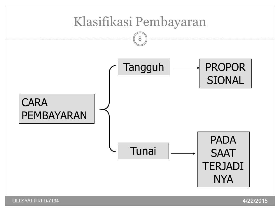 Klasifikasi Pembayaran CARA PEMBAYARAN Tunai TangguhPROPOR SIONAL PADA SAAT TERJADI NYA 4/22/2015 8 LILI SYAFITRI D-7134