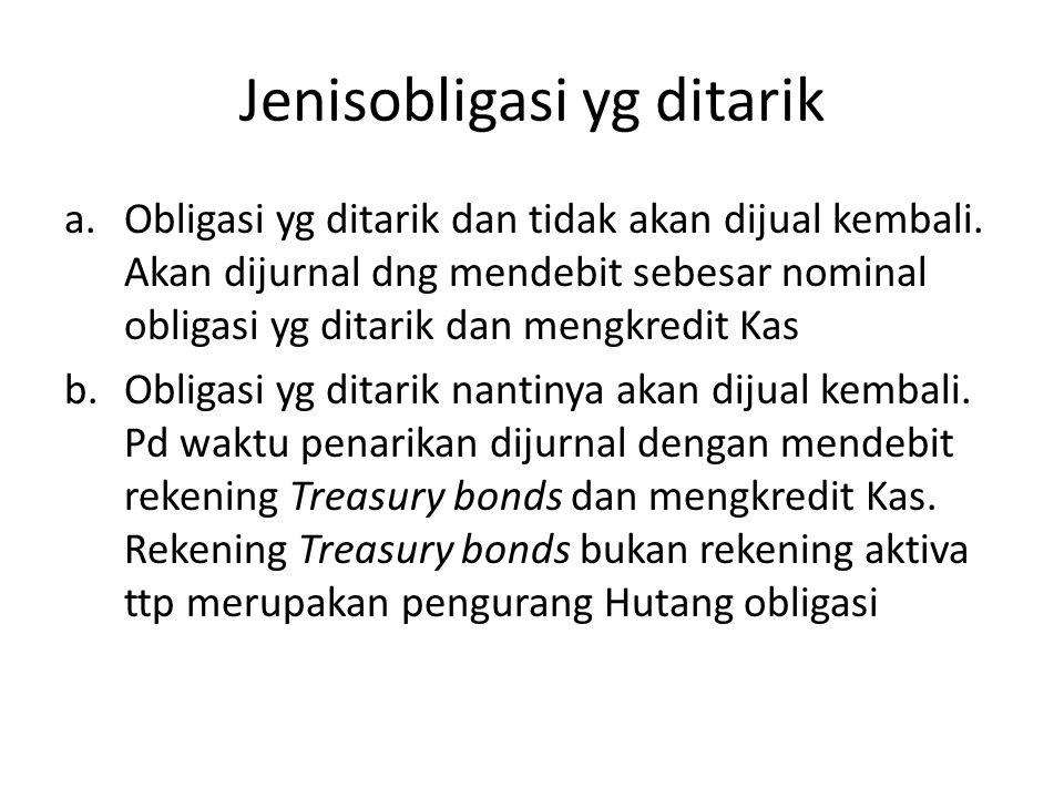 Jenisobligasi yg ditarik a.Obligasi yg ditarik dan tidak akan dijual kembali.