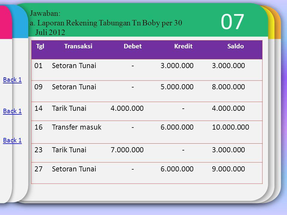 07 Jawaban: a. Laporan Rekening Tabungan Tn Boby per 30 Juli 2012 Back 1 TglTransaksiDebetKreditSaldo 01Setoran Tunai-3.000.000 09Setoran Tunai-5.000.