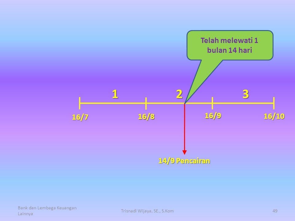 Trisnadi Wijaya, SE., S.Kom4912316/7 16/8 16/9 16/10 14/9 Pencairan Telah melewati 1 bulan 14 hari