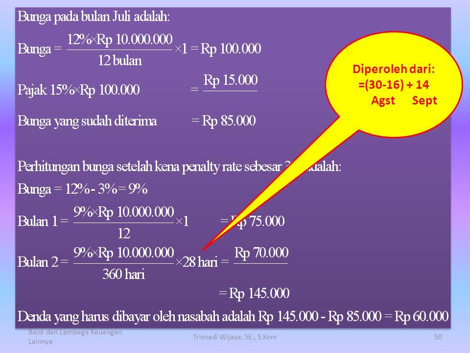 Trisnadi Wijaya, SE., S.Kom50 Bank dan Lembaga Keuangan Lainnya Diperoleh dari: =(30-16) + 14 Agst Sept