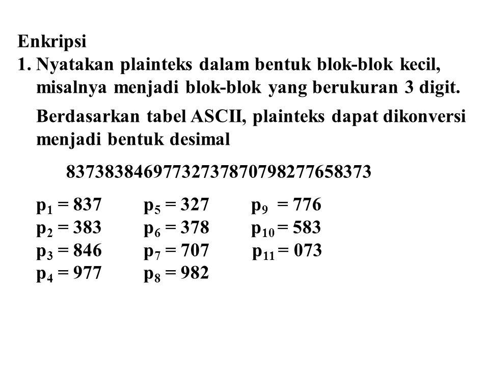 Enkripsi 1. Nyatakan plainteks dalam bentuk blok-blok kecil, misalnya menjadi blok-blok yang berukuran 3 digit. Berdasarkan tabel ASCII, plainteks dap