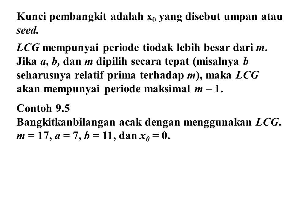 Kunci pembangkit adalah x 0 yang disebut umpan atau seed. LCG mempunyai periode tiodak lebih besar dari m. Jika a, b, dan m dipilih secara tepat (misa