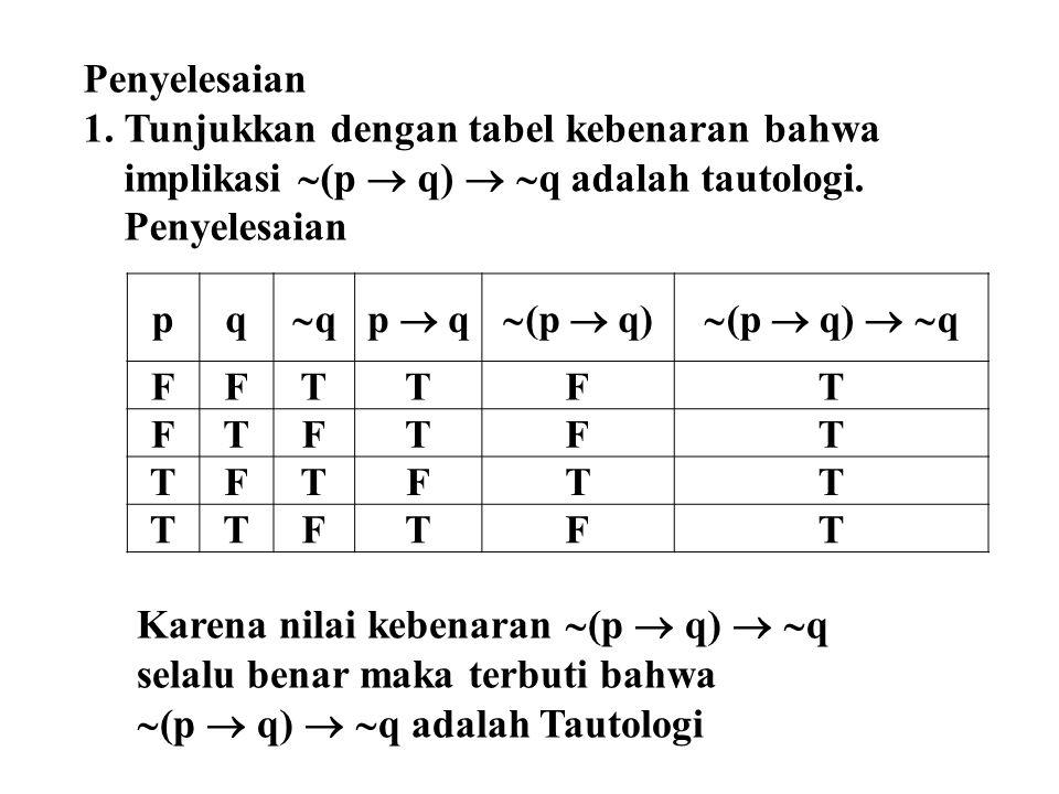 pq qqp  q  (p  q)  (p  q)   q FFTTFT FTFTFT TFTFTT TTFTFT Penyelesaian 1. Tunjukkan dengan tabel kebenaran bahwa implikasi  (p  q)   q ad