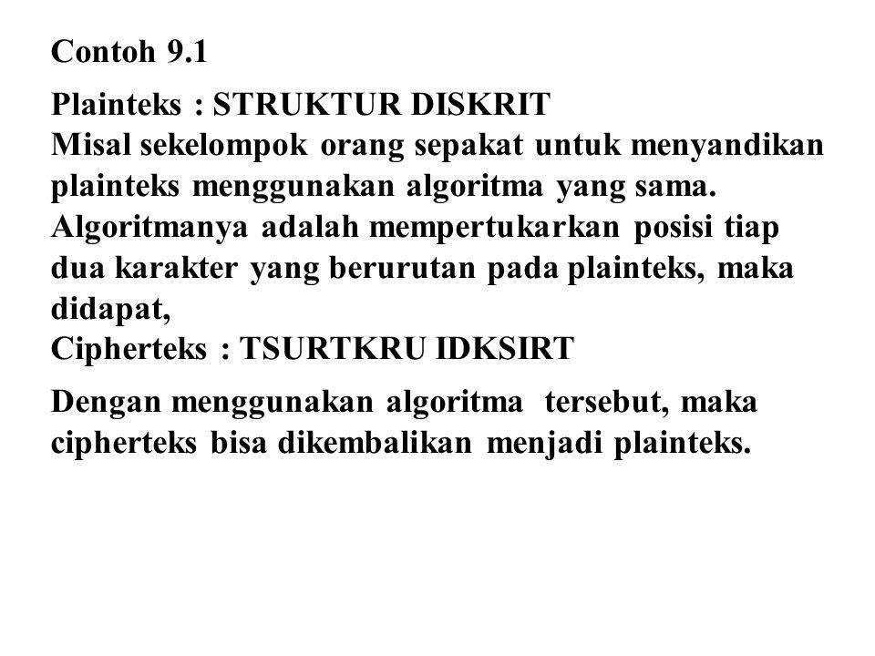 Contoh 9.1 Plainteks : STRUKTUR DISKRIT Misal sekelompok orang sepakat untuk menyandikan plainteks menggunakan algoritma yang sama. Algoritmanya adala