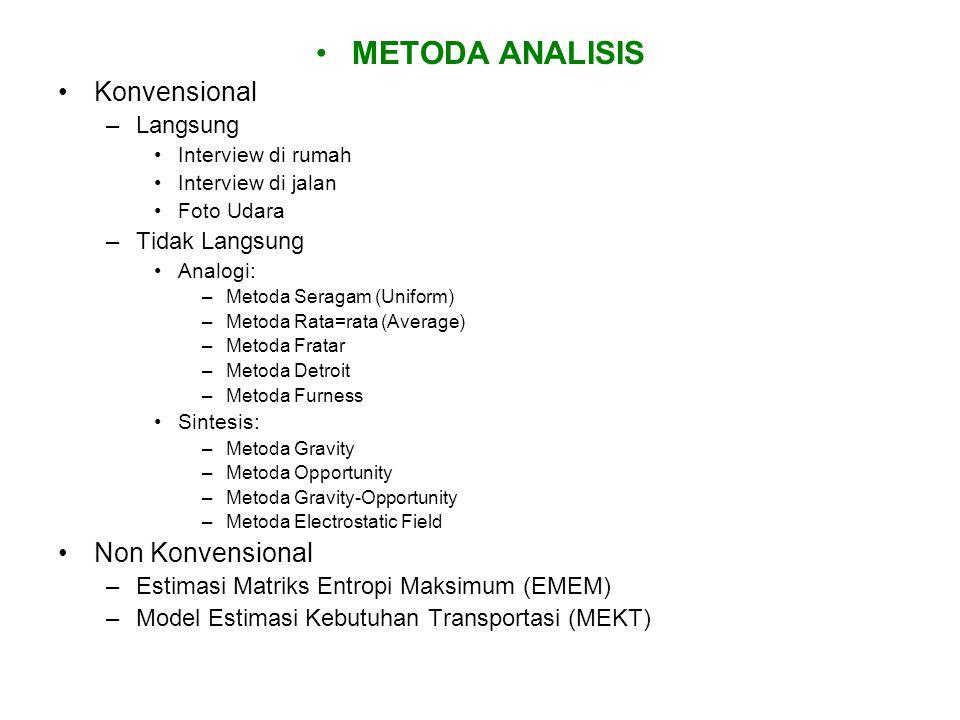 METODA ANALISIS Konvensional –Langsung Interview di rumah Interview di jalan Foto Udara –Tidak Langsung Analogi: –Metoda Seragam (Uniform) –Metoda Rat